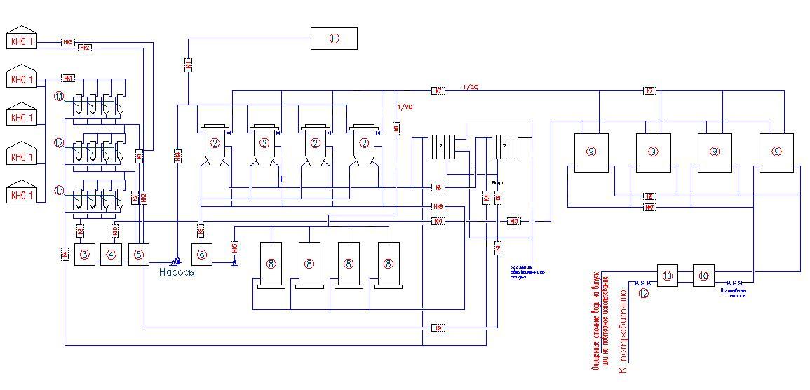 схема очистки сточных вод алюминиевого завода.